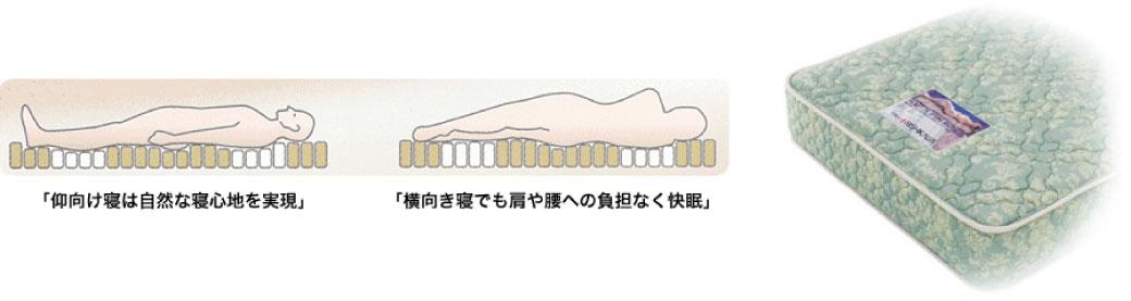 自然な寝心地を支えるベッドマット